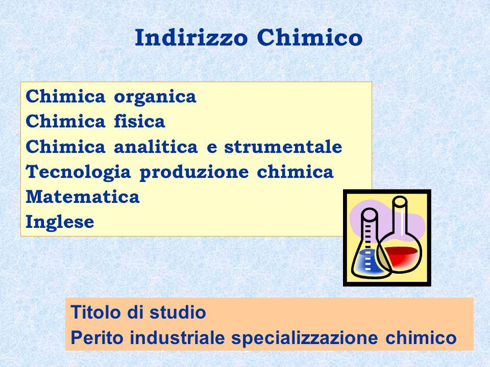 Indirizzo Chimico Chimica organica Chimica fisica