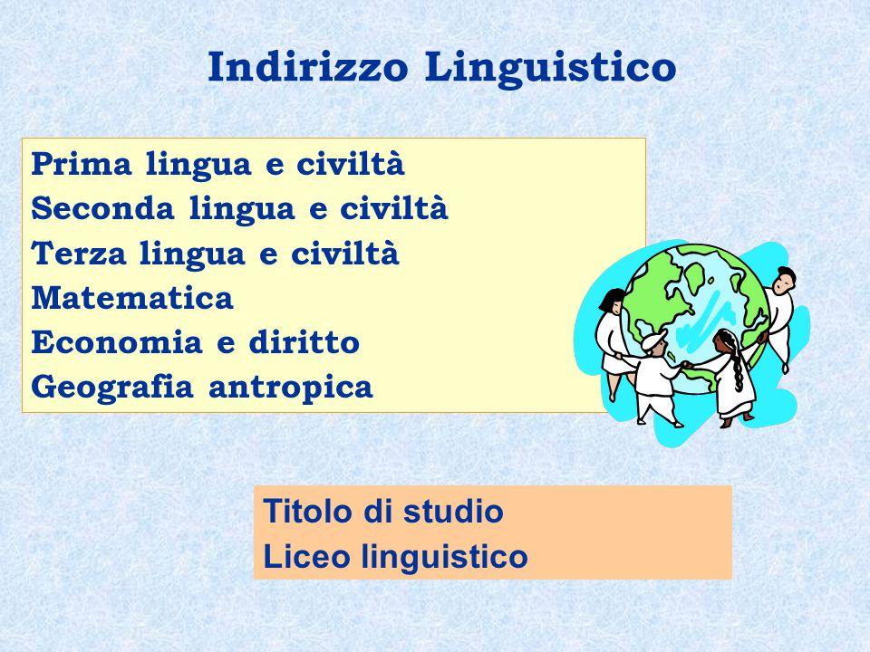 Indirizzo Linguistico
