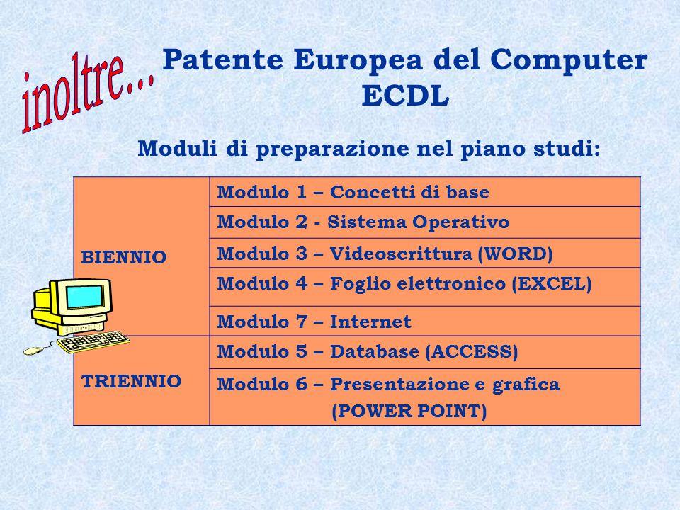 Patente Europea del Computer ECDL