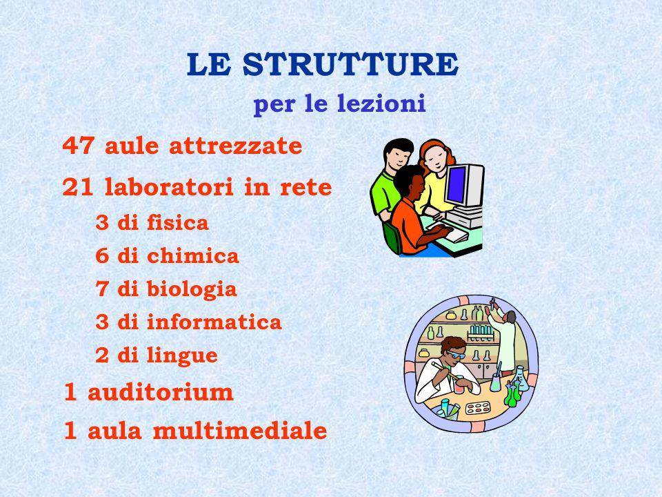 LE STRUTTURE per le lezioni 47 aule attrezzate 21 laboratori in rete