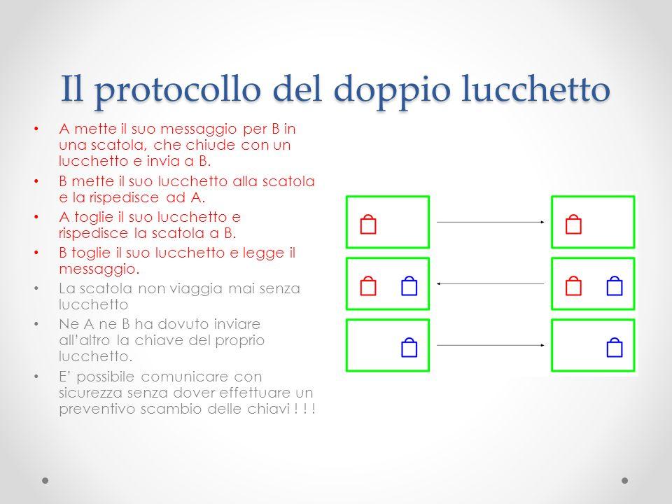 Il protocollo del doppio lucchetto