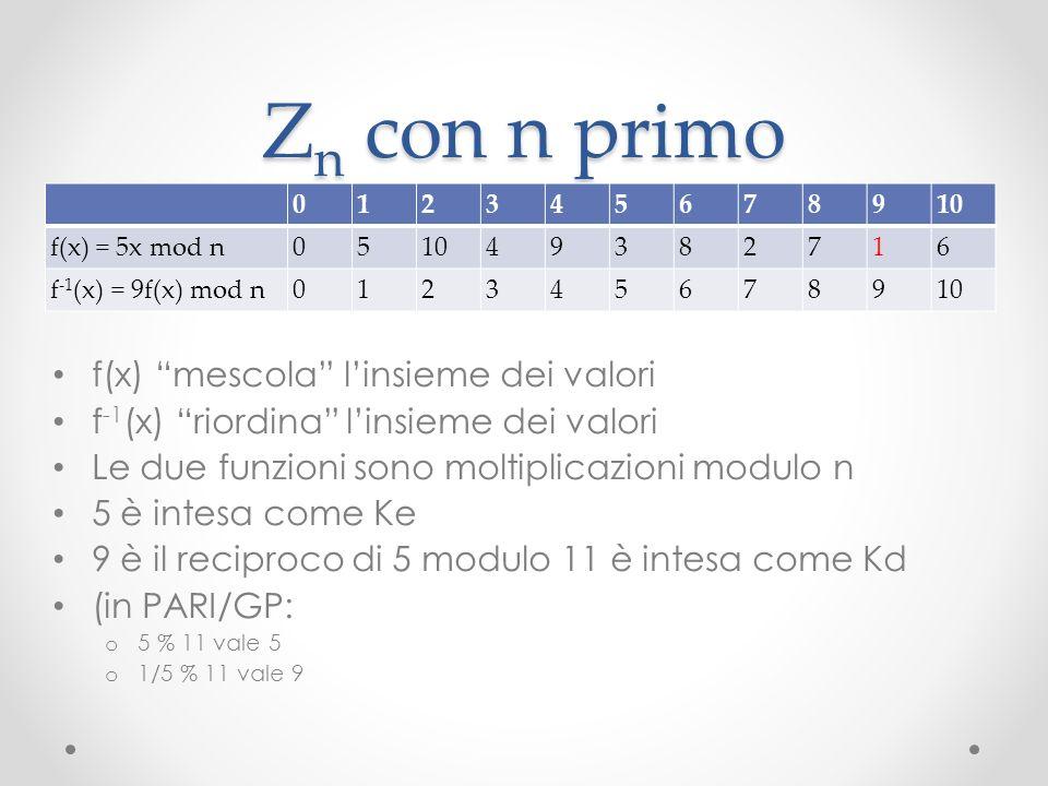 Zn con n primo f(x) mescola l'insieme dei valori