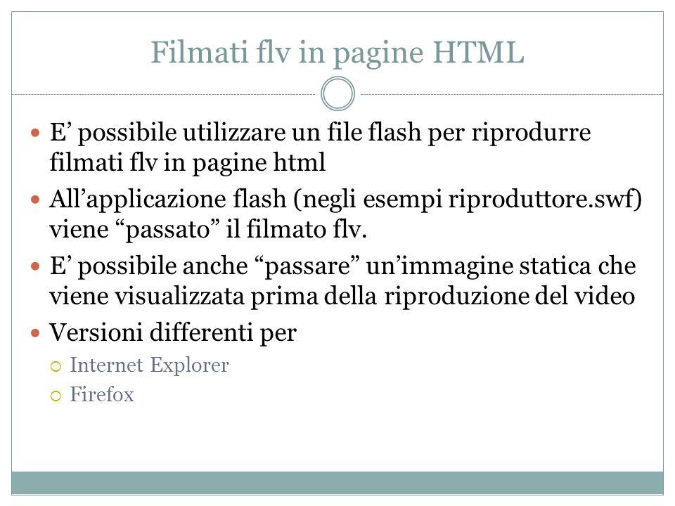 Filmati flv in pagine HTML