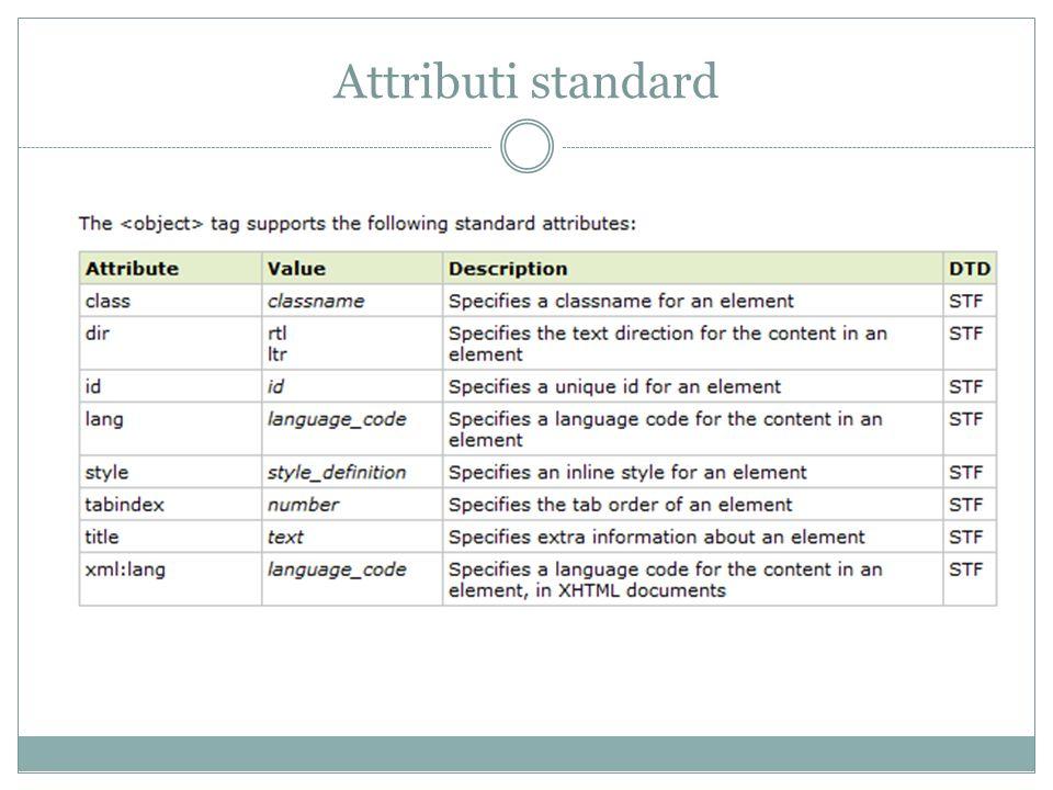 Attributi standard