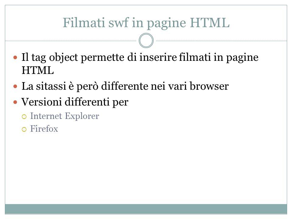 Filmati swf in pagine HTML