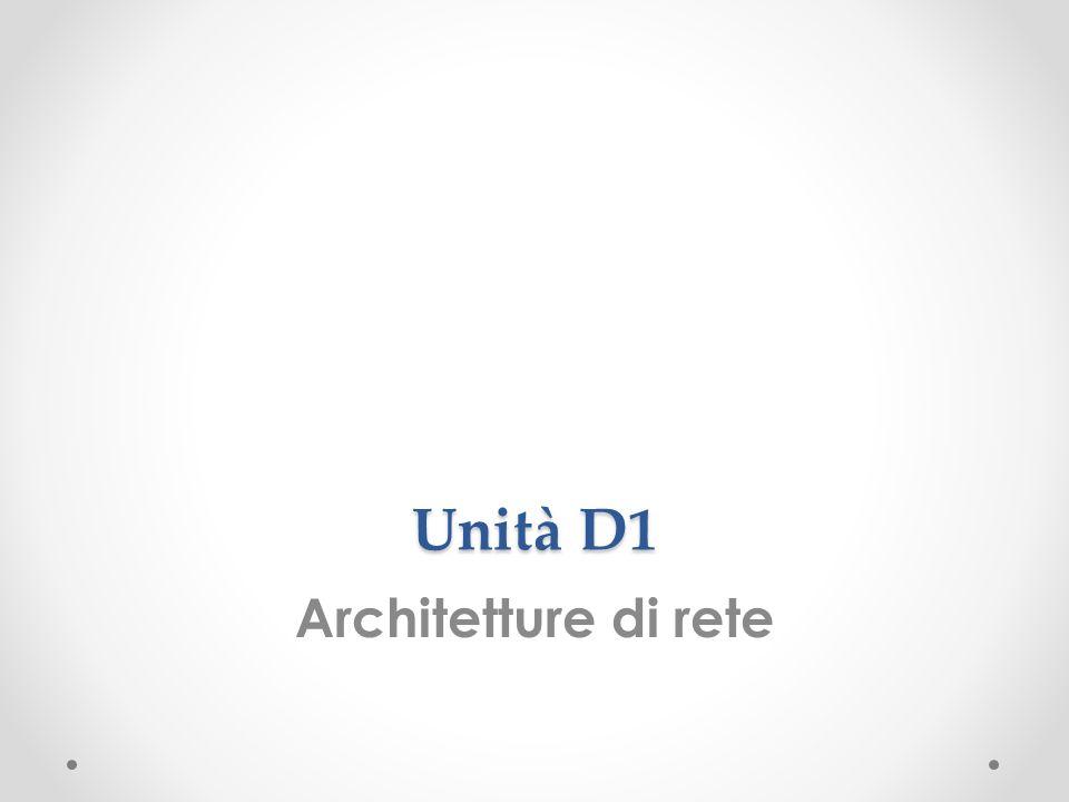 Unità D1 Architetture di rete
