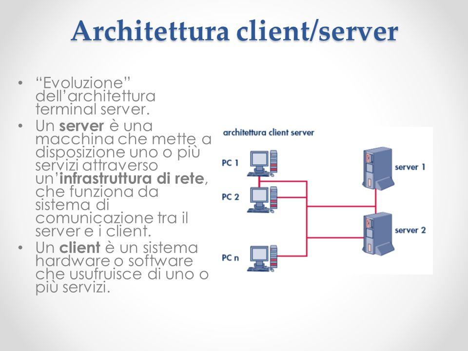 Unit d1 architetture di rete ppt video online scaricare for Software di progettazione di architettura domestica