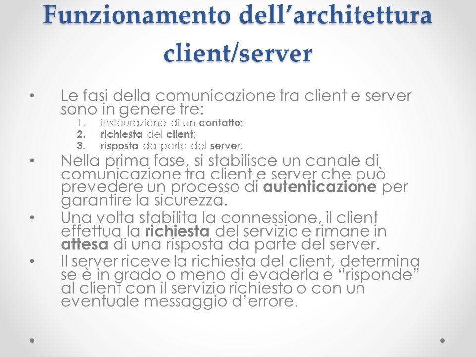 Funzionamento dell'architettura client/server