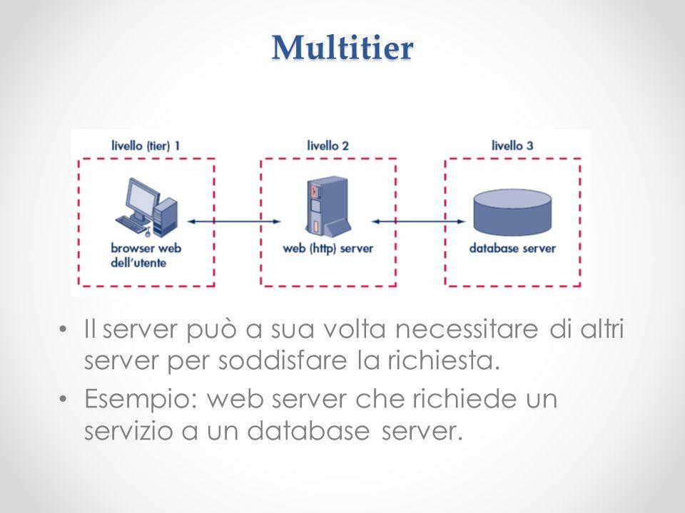 Multitier Il server può a sua volta necessitare di altri server per soddisfare la richiesta.