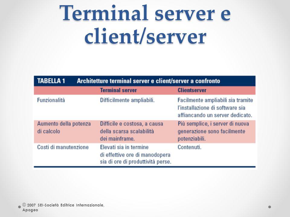Terminal server e client/server