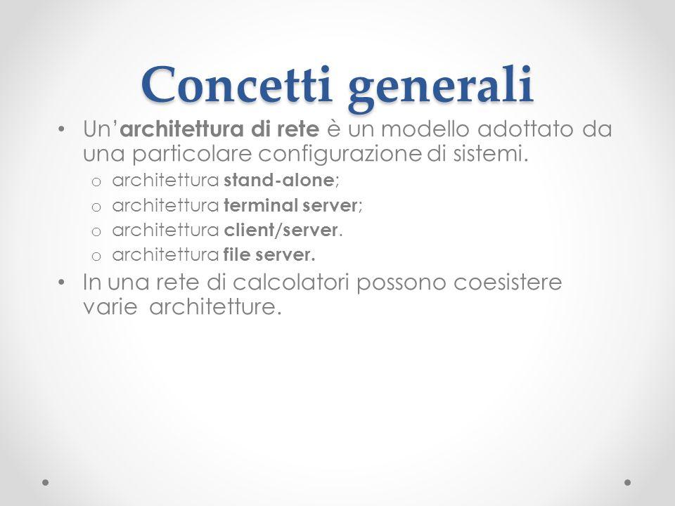 Concetti generali Un'architettura di rete è un modello adottato da una particolare configurazione di sistemi.