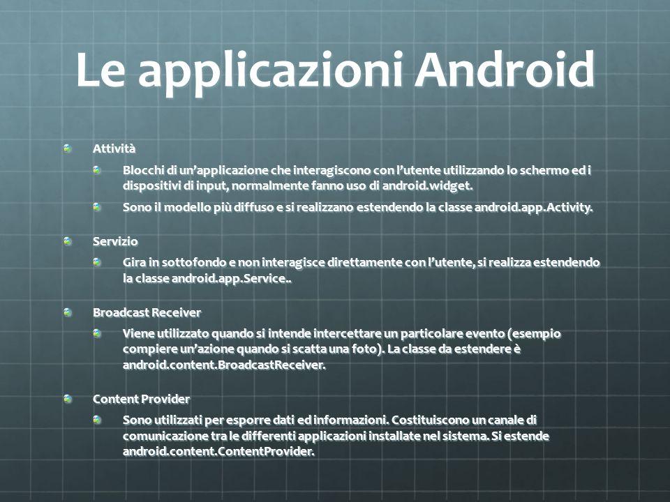 Le applicazioni Android