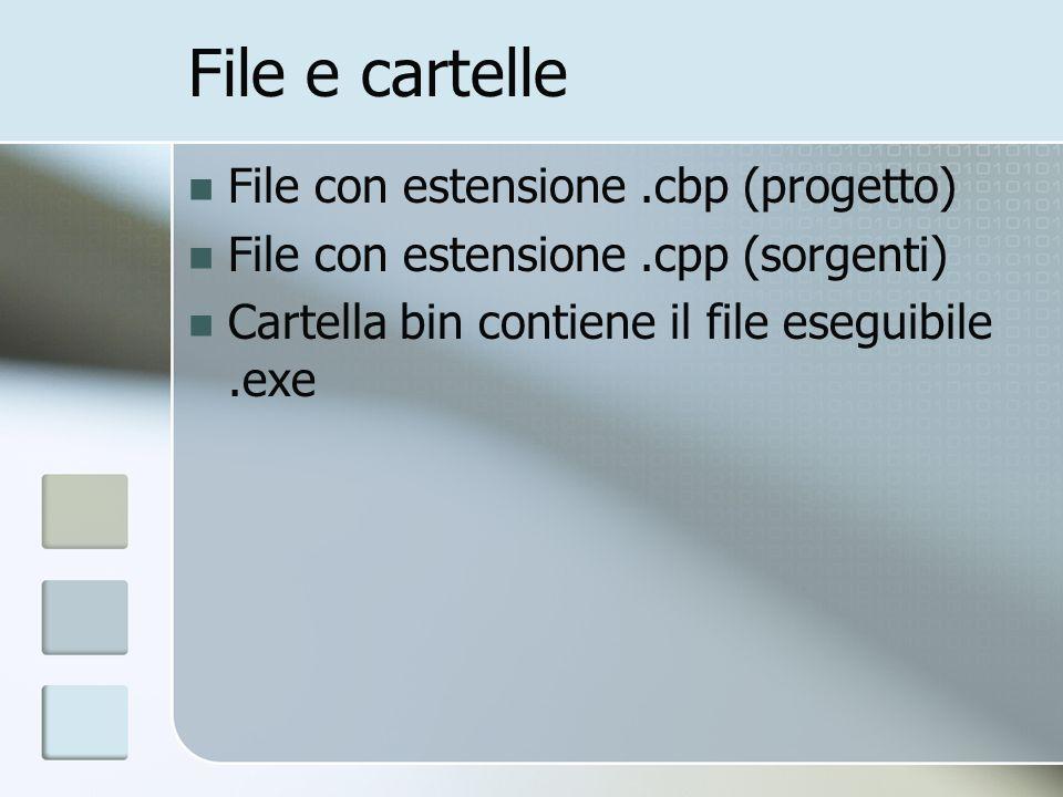 File e cartelle File con estensione .cbp (progetto)