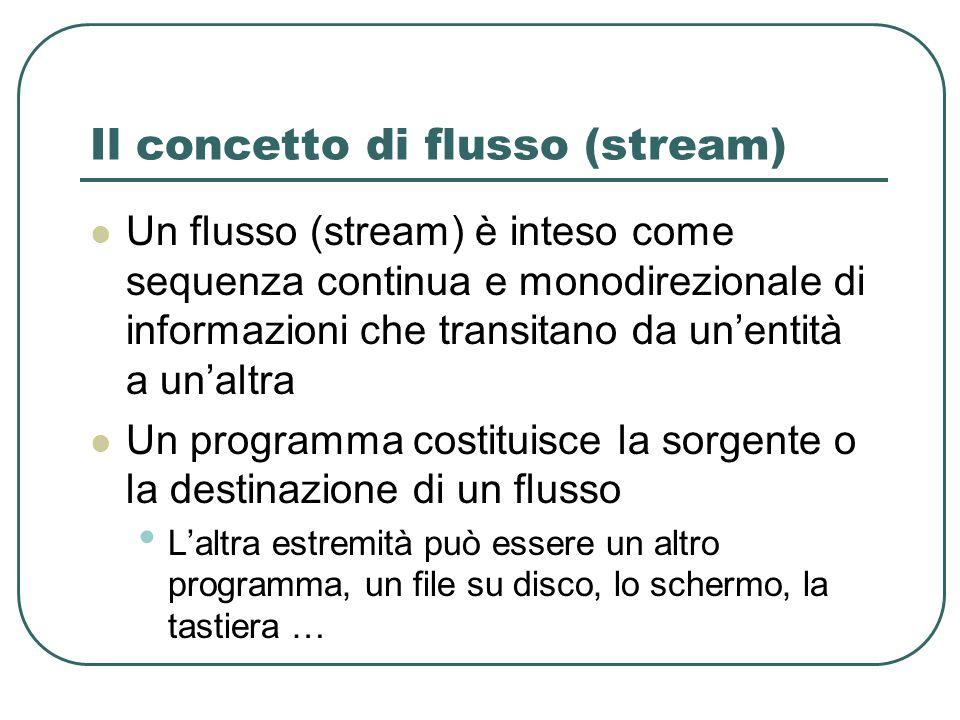 Il concetto di flusso (stream)