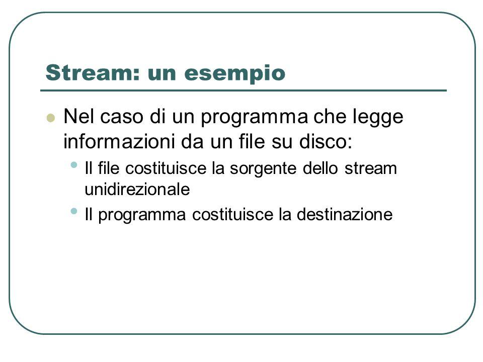 Stream: un esempio Nel caso di un programma che legge informazioni da un file su disco: Il file costituisce la sorgente dello stream unidirezionale.