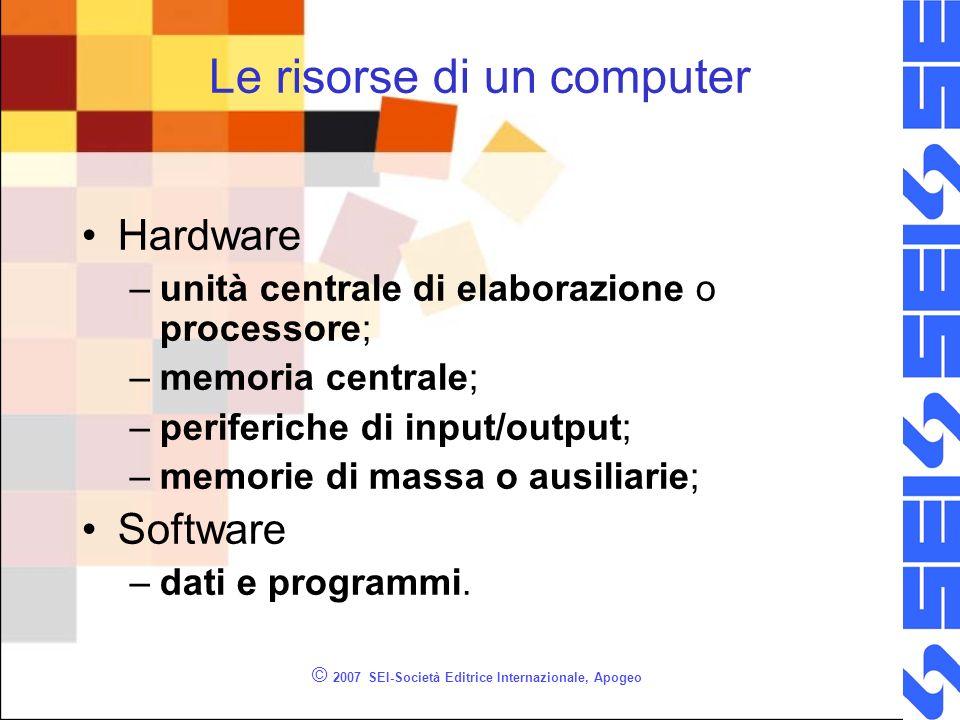 Le risorse di un computer