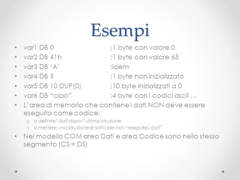 Esempi var1 DB 0 ;1 byte con valore 0