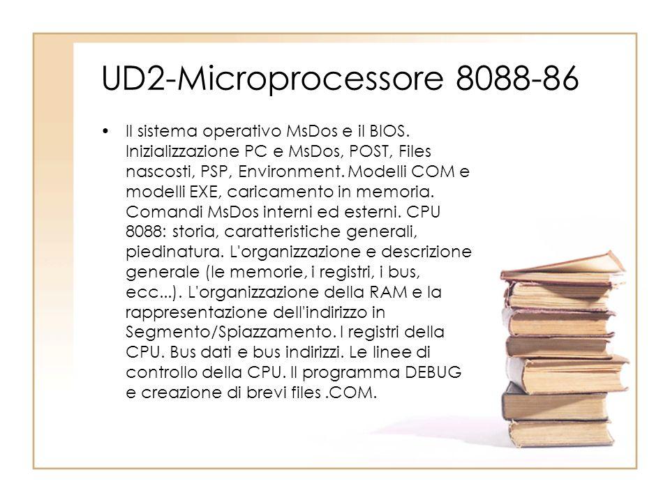UD2-Microprocessore 8088-86