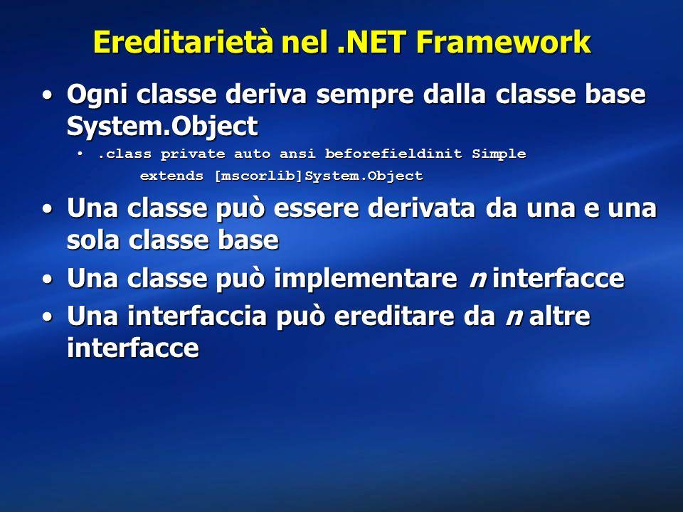 Ereditarietà nel .NET Framework