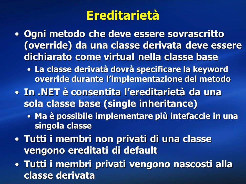 Ereditarietà Ogni metodo che deve essere sovrascritto (override) da una classe derivata deve essere dichiarato come virtual nella classe base.