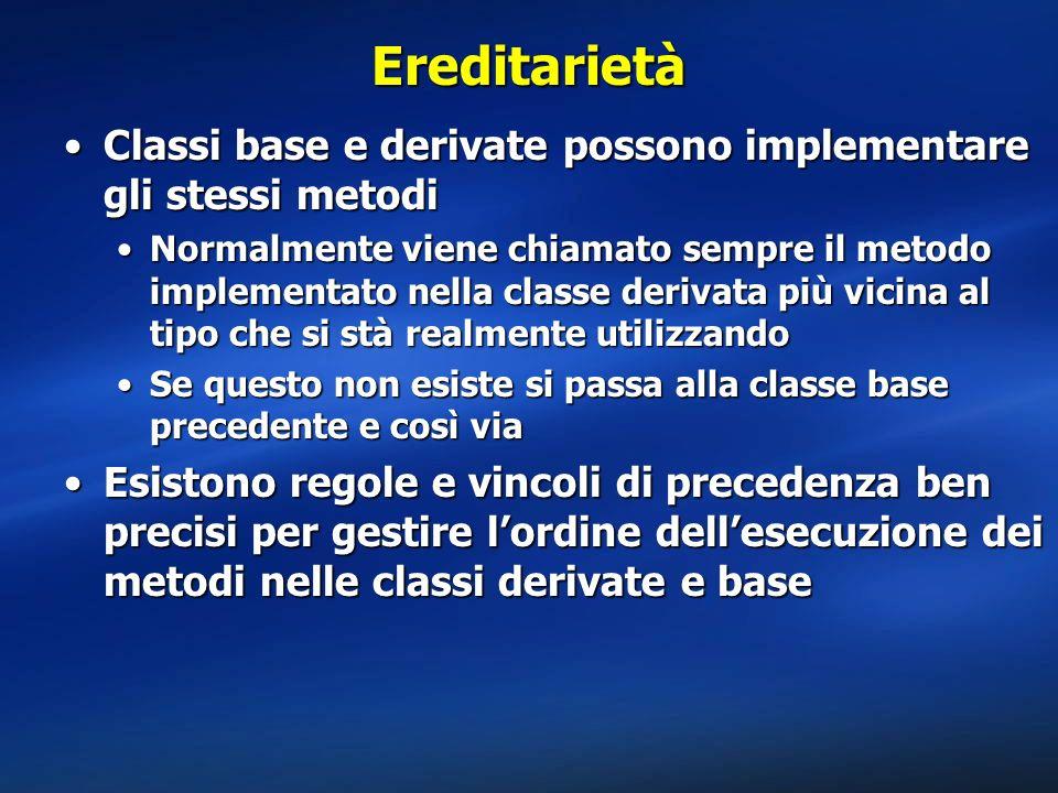 Ereditarietà Classi base e derivate possono implementare gli stessi metodi.