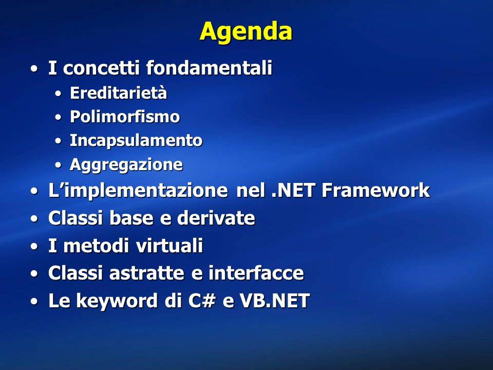 Agenda I concetti fondamentali L'implementazione nel .NET Framework