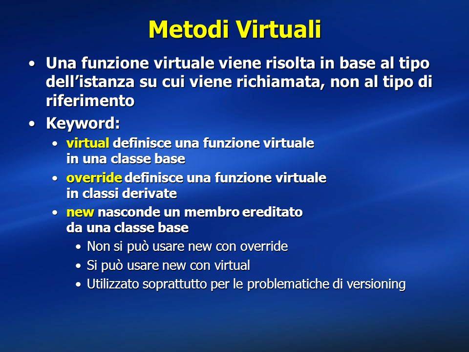 Metodi Virtuali Una funzione virtuale viene risolta in base al tipo dell'istanza su cui viene richiamata, non al tipo di riferimento.