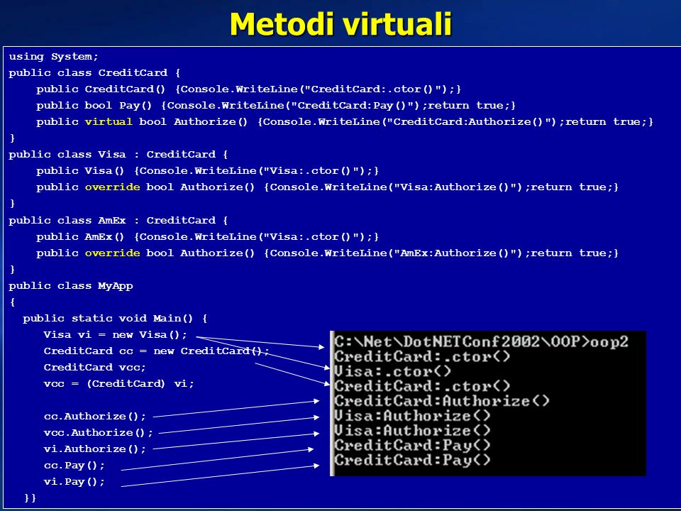 Metodi virtuali using System; public class CreditCard {
