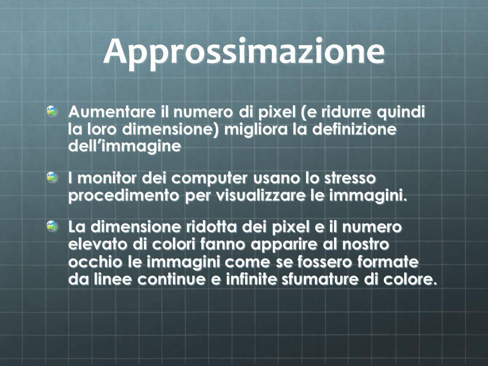 Approssimazione Aumentare il numero di pixel (e ridurre quindi la loro dimensione) migliora la definizione dell'immagine.