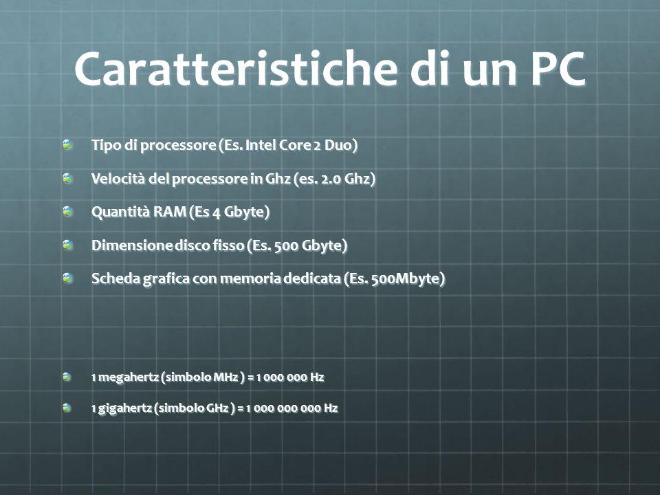 Caratteristiche di un PC