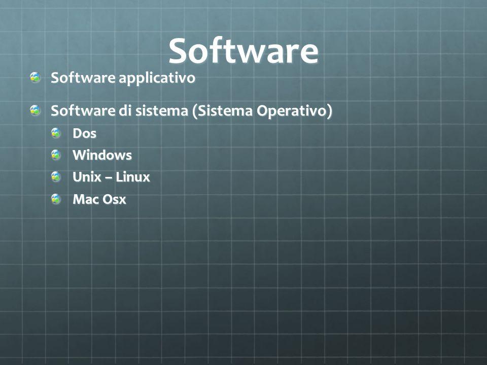 Software Software applicativo Software di sistema (Sistema Operativo)