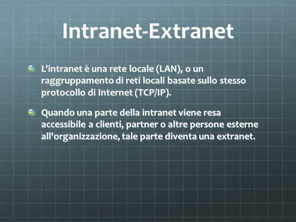 Intranet-Extranet L intranet è una rete locale (LAN), o un raggruppamento di reti locali basate sullo stesso protocollo di Internet (TCP/IP).