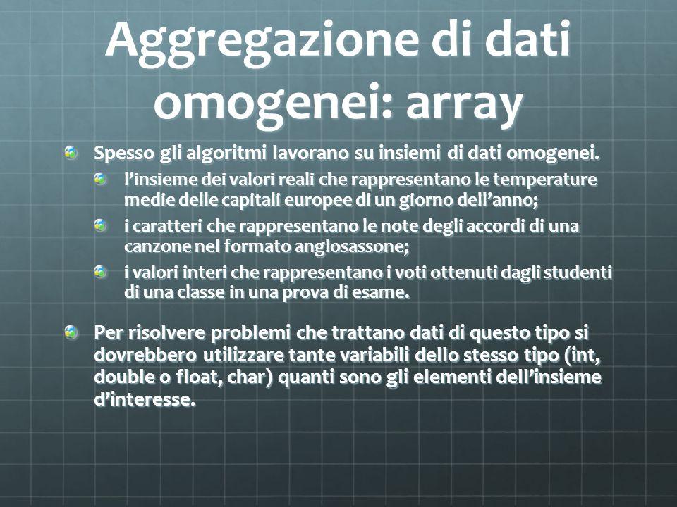 Aggregazione di dati omogenei: array