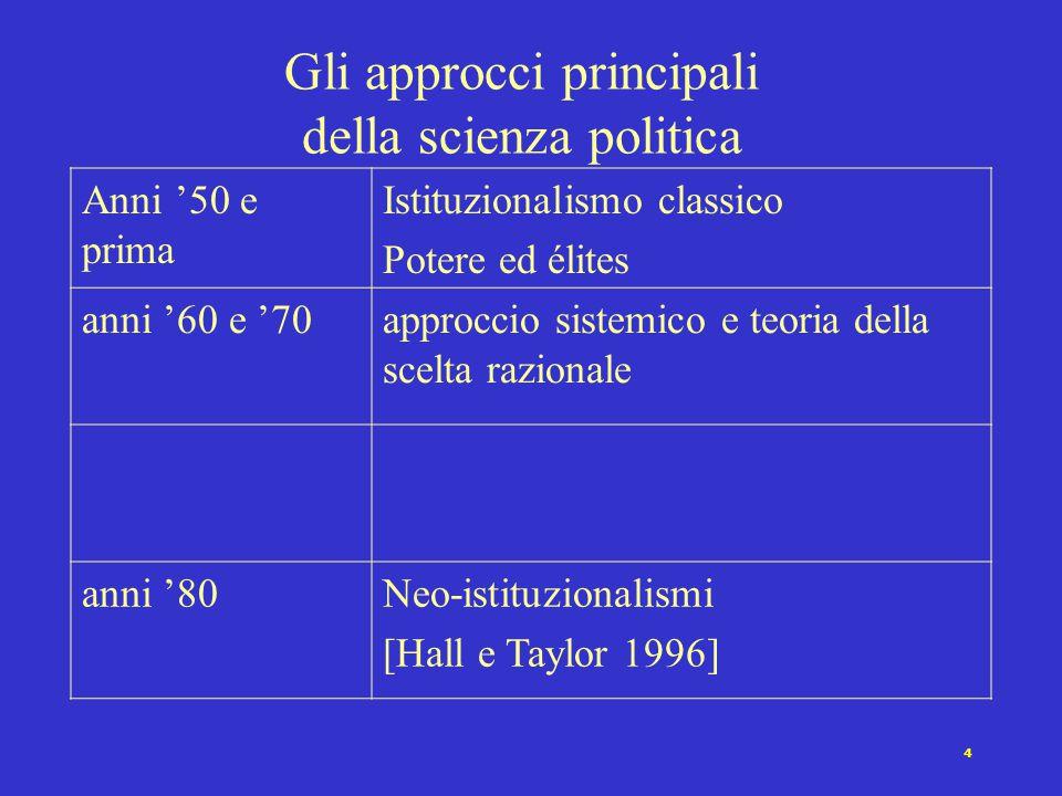 Gli approcci principali della scienza politica