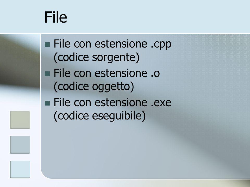 File File con estensione .cpp (codice sorgente)