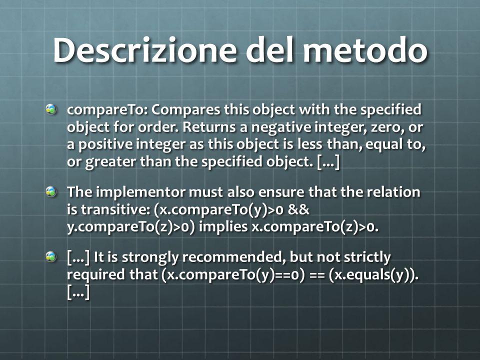 Descrizione del metodo