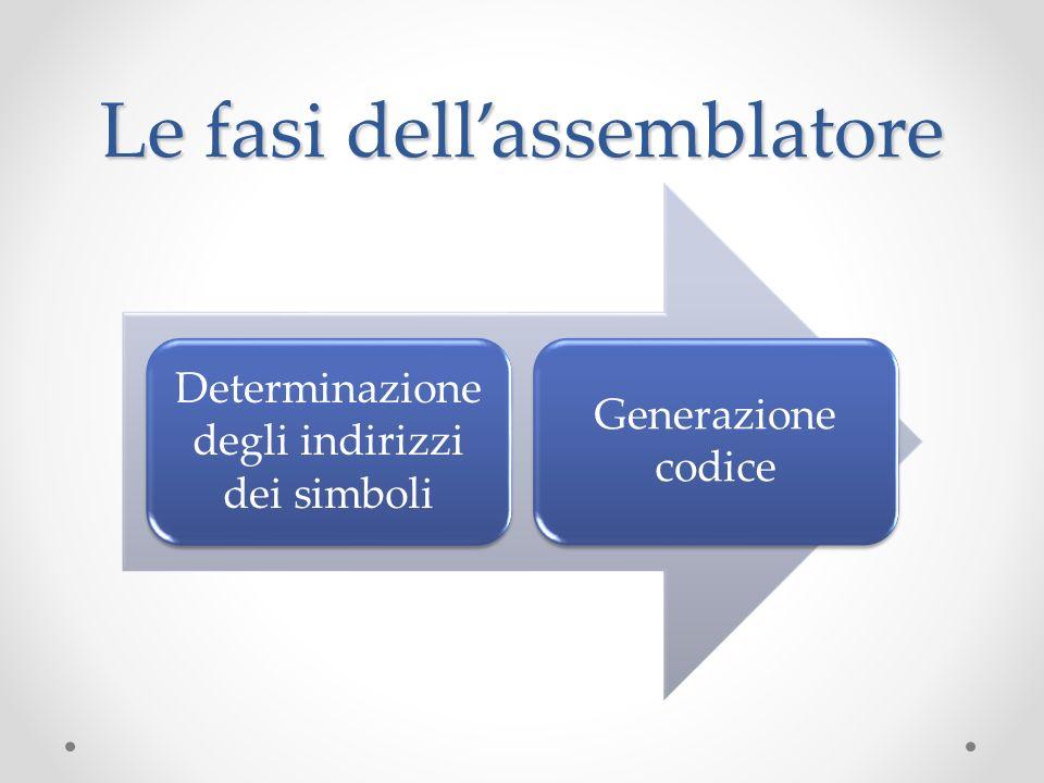 Le fasi dell'assemblatore