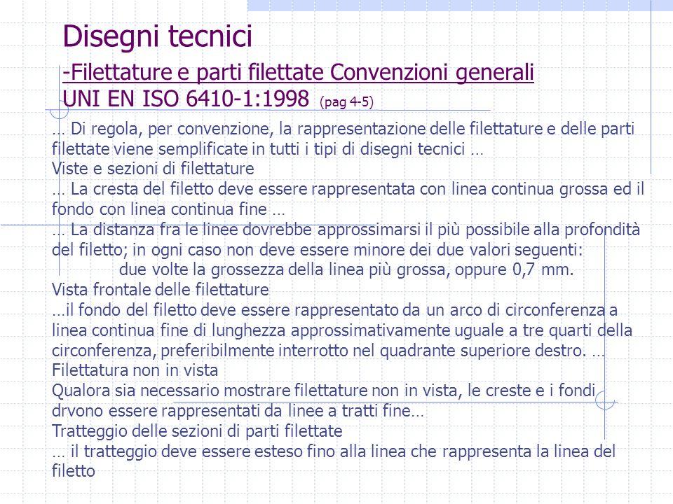 Disegni tecnici -Filettature e parti filettate Convenzioni generali UNI EN ISO 6410-1:1998 (pag 4-5)
