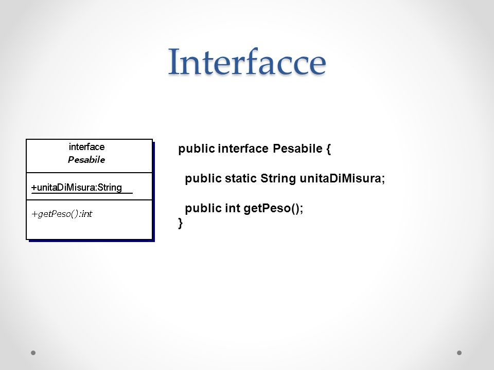 Interfacce public interface Pesabile {