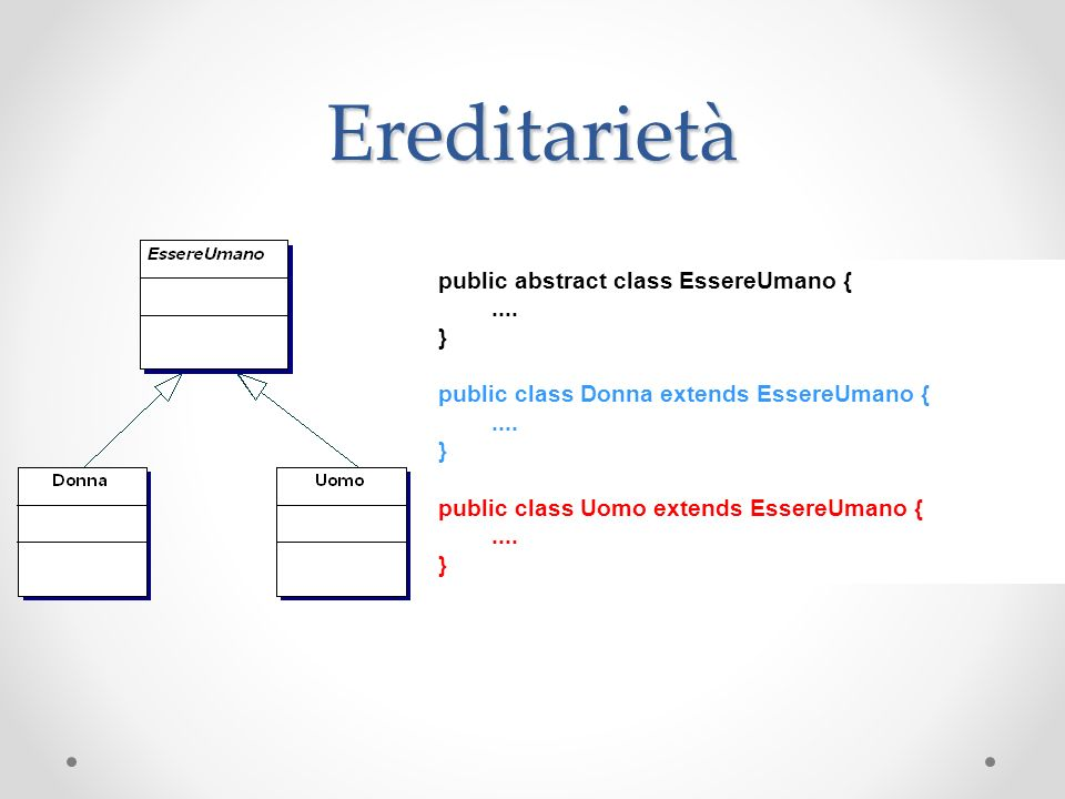 Ereditarietà public abstract class EssereUmano { .... }