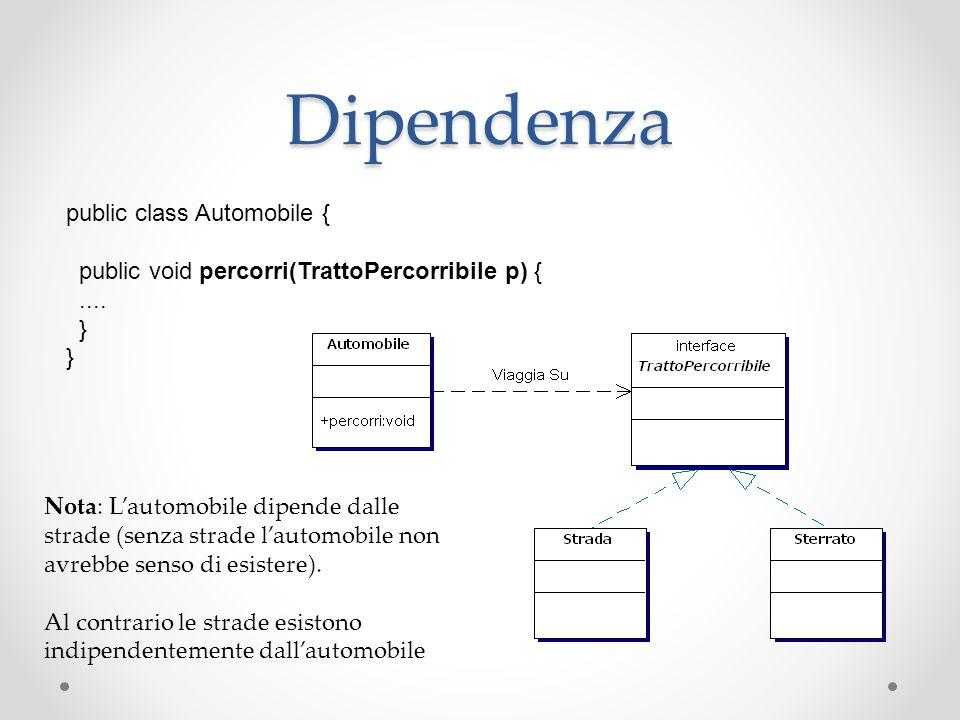 Dipendenza public class Automobile {
