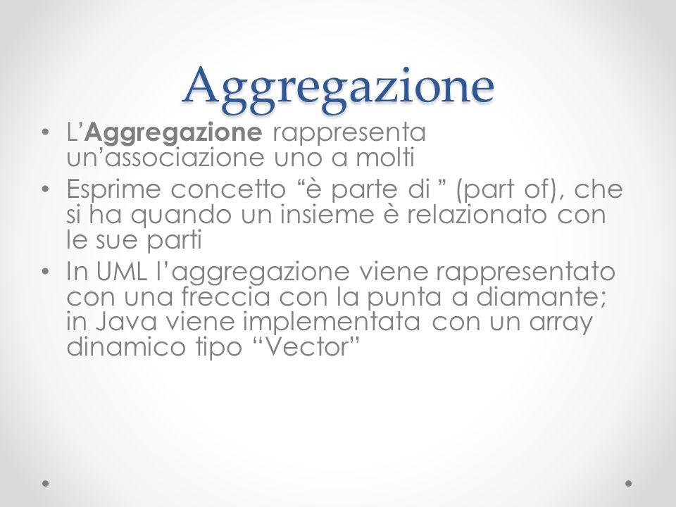Aggregazione L'Aggregazione rappresenta un'associazione uno a molti