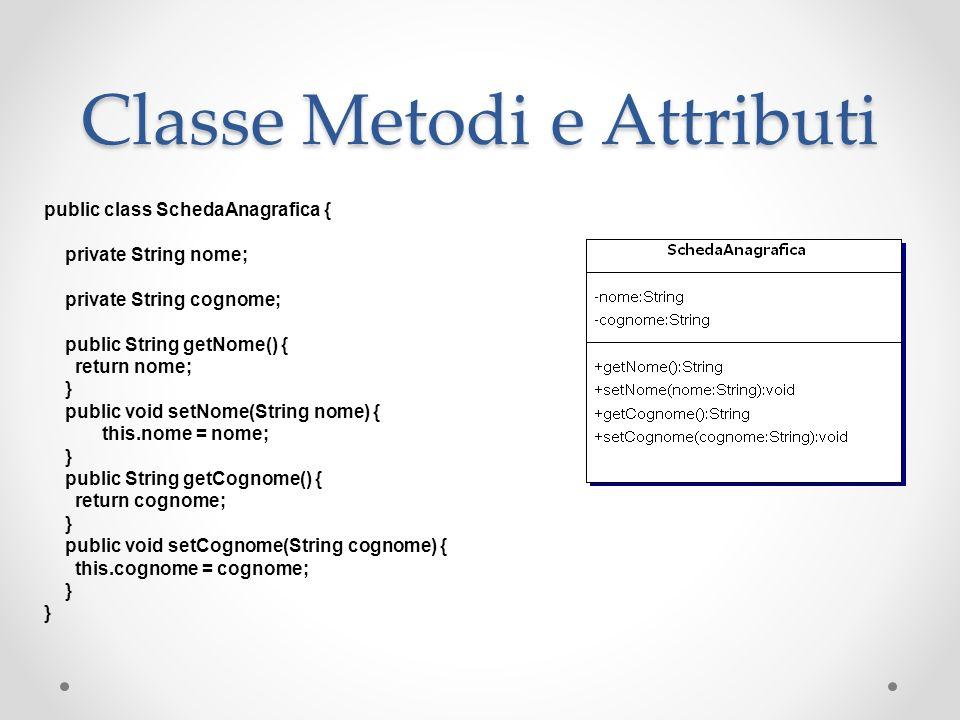 Classe Metodi e Attributi