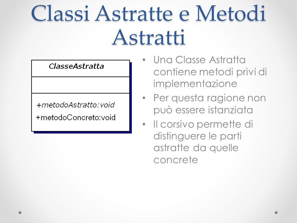 Classi Astratte e Metodi Astratti