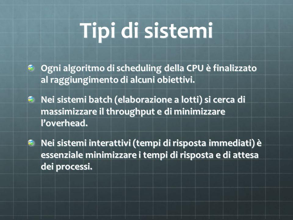 Tipi di sistemi Ogni algoritmo di scheduling della CPU è finalizzato al raggiungimento di alcuni obiettivi.