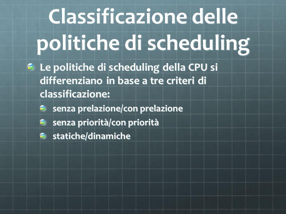 Classificazione delle politiche di scheduling