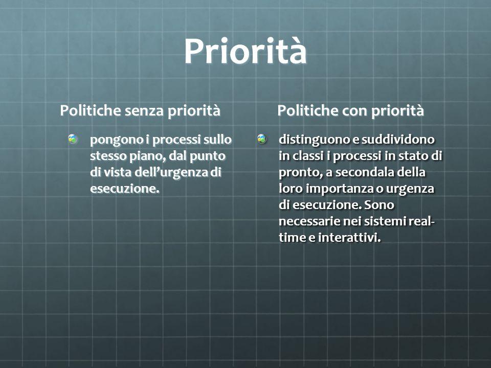 Politiche senza priorità Politiche con priorità