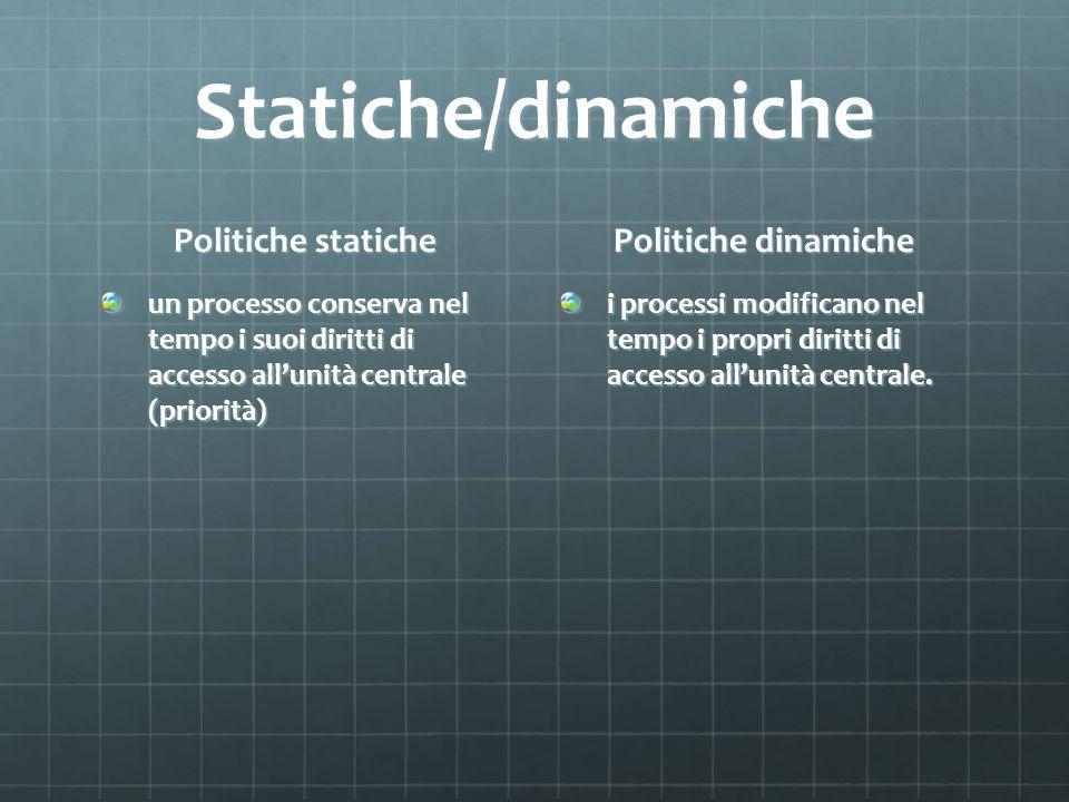 Statiche/dinamiche Politiche statiche Politiche dinamiche