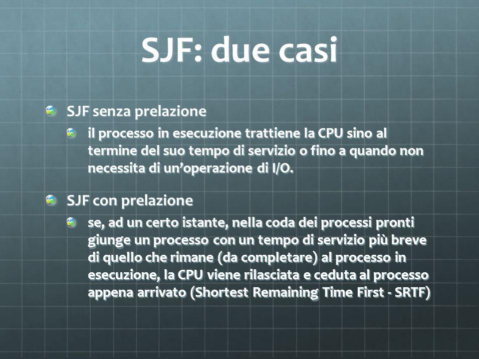 SJF: due casi SJF senza prelazione SJF con prelazione