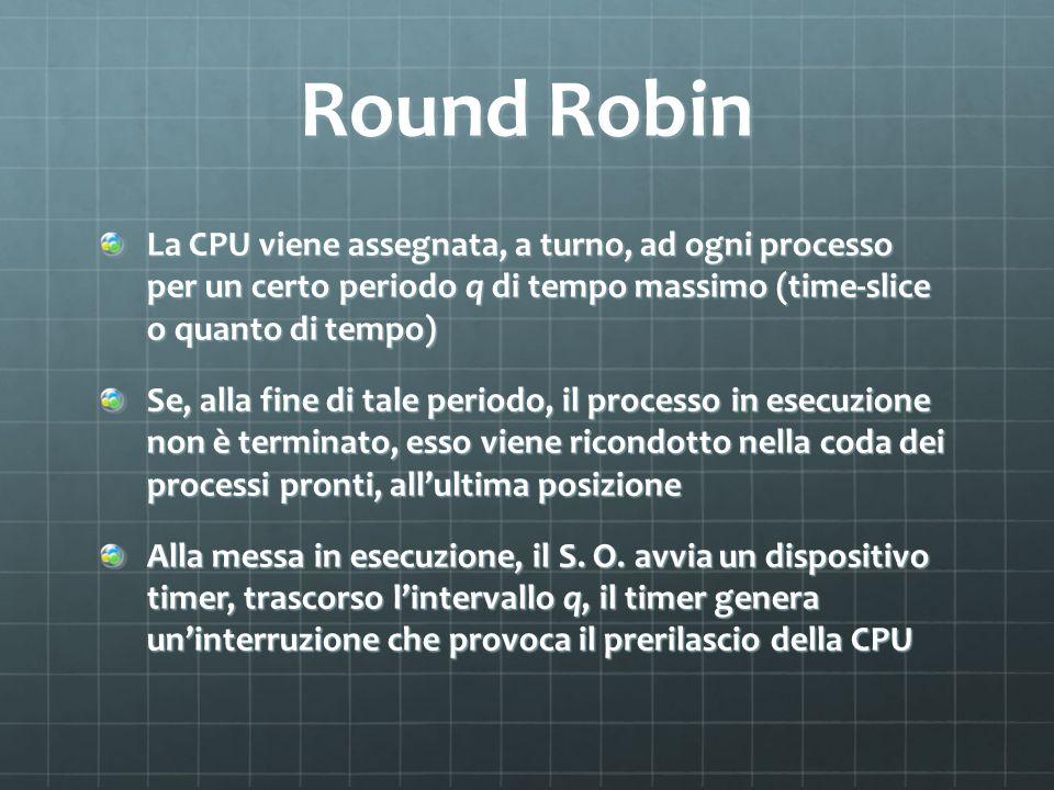 Round Robin La CPU viene assegnata, a turno, ad ogni processo per un certo periodo q di tempo massimo (time-slice o quanto di tempo)